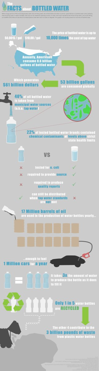 What we believe about bottled water, may be entirely wrong.
